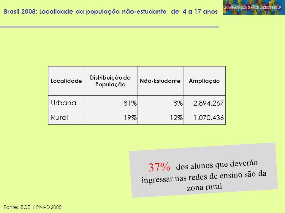 Brasil 2008: Localidade da população não-estudante de 4 a 17 anos
