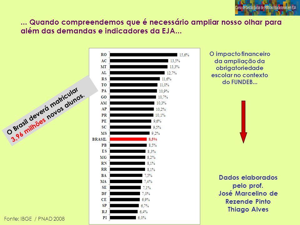 Dados elaborados pelo prof. José Marcelino de Rezende Pinto