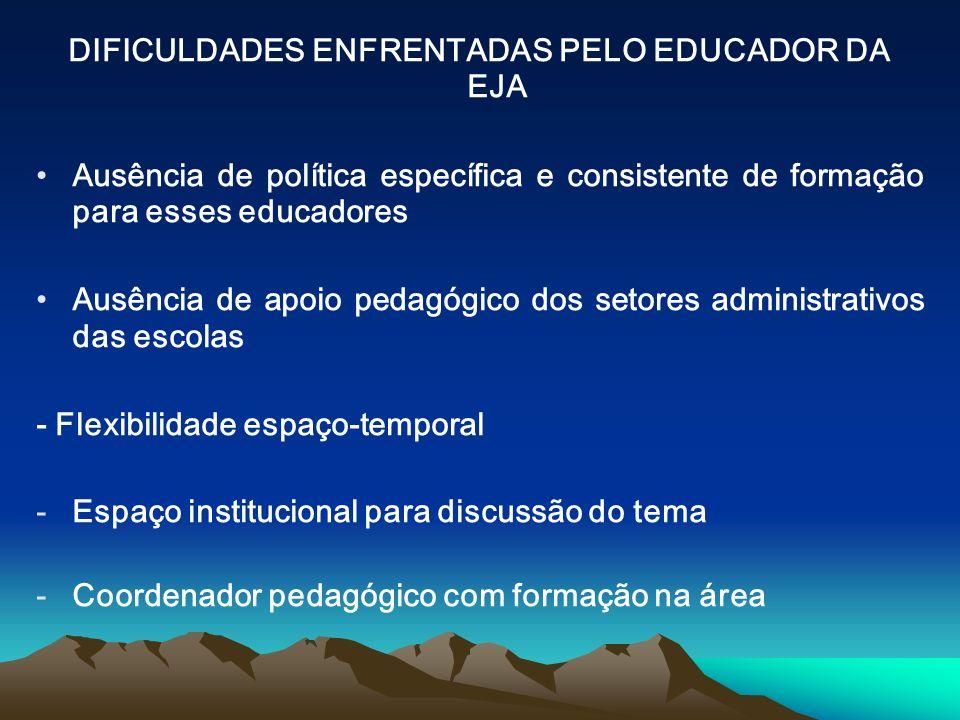 DIFICULDADES ENFRENTADAS PELO EDUCADOR DA EJA