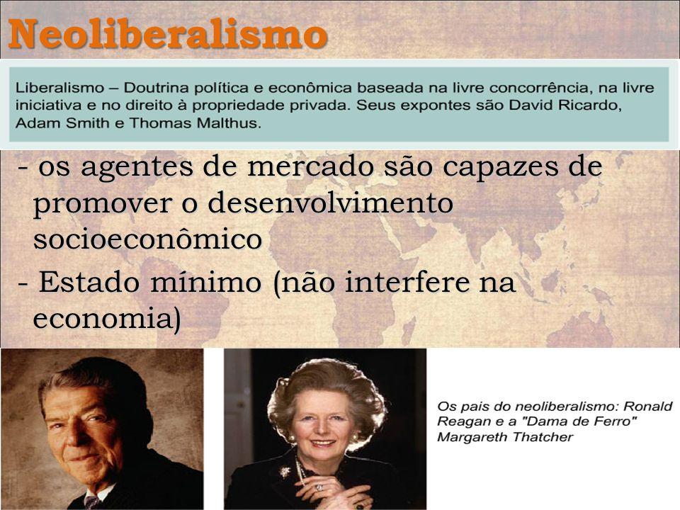Neoliberalismo Doutrina política e econômica pregada a partir da década de 1970.