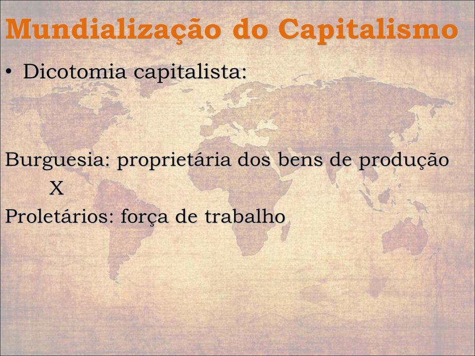 Mundialização do Capitalismo
