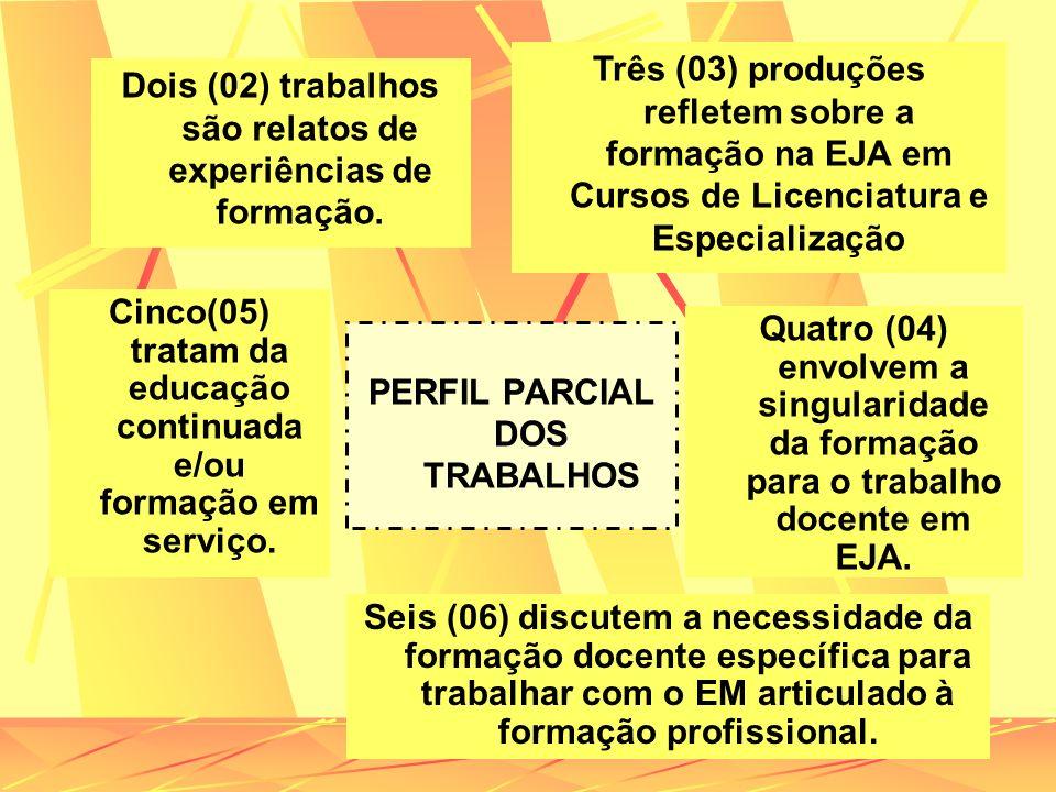 Dois (02) trabalhos são relatos de experiências de formação.