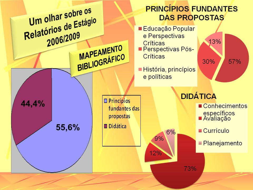 Um olhar sobre os Relatórios de Estágio 2006/2009