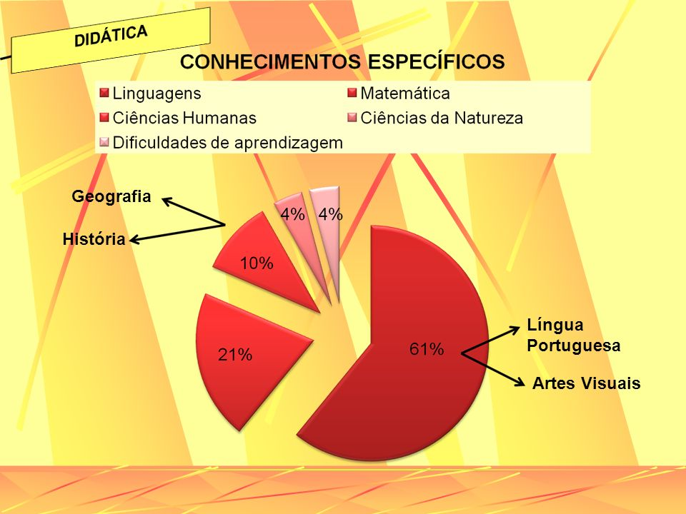 DIDÁTICA Geografia História Língua Portuguesa Artes Visuais