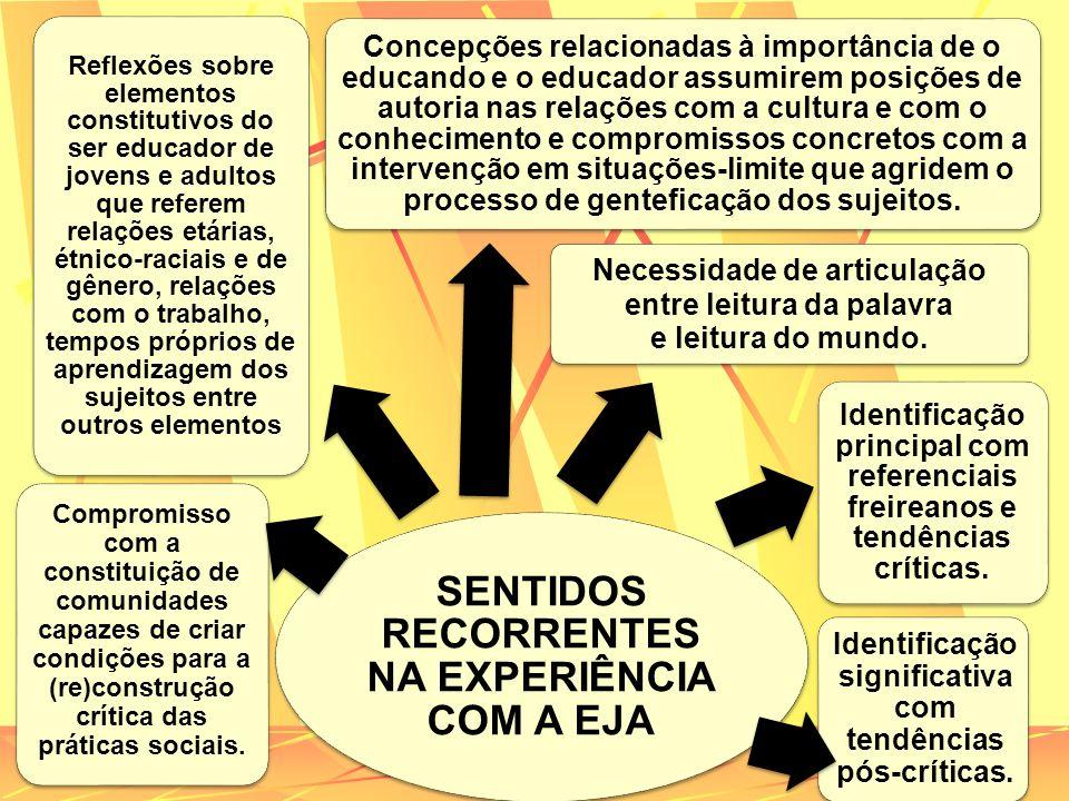 SENTIDOS RECORRENTES NA EXPERIÊNCIA COM A EJA
