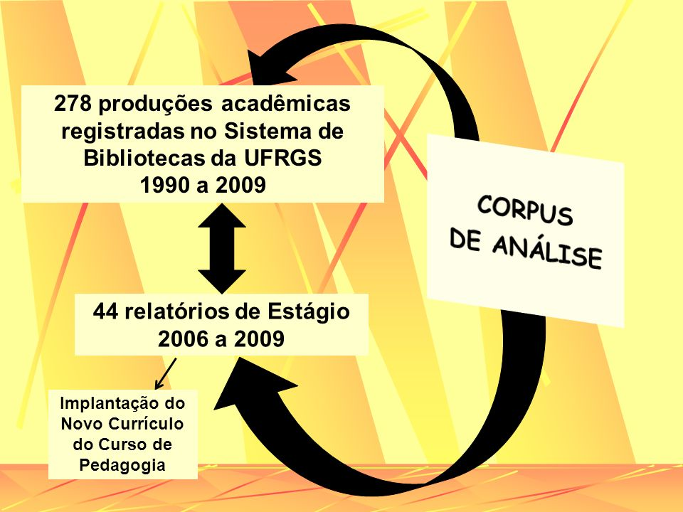 Implantação do Novo Currículo do Curso de Pedagogia