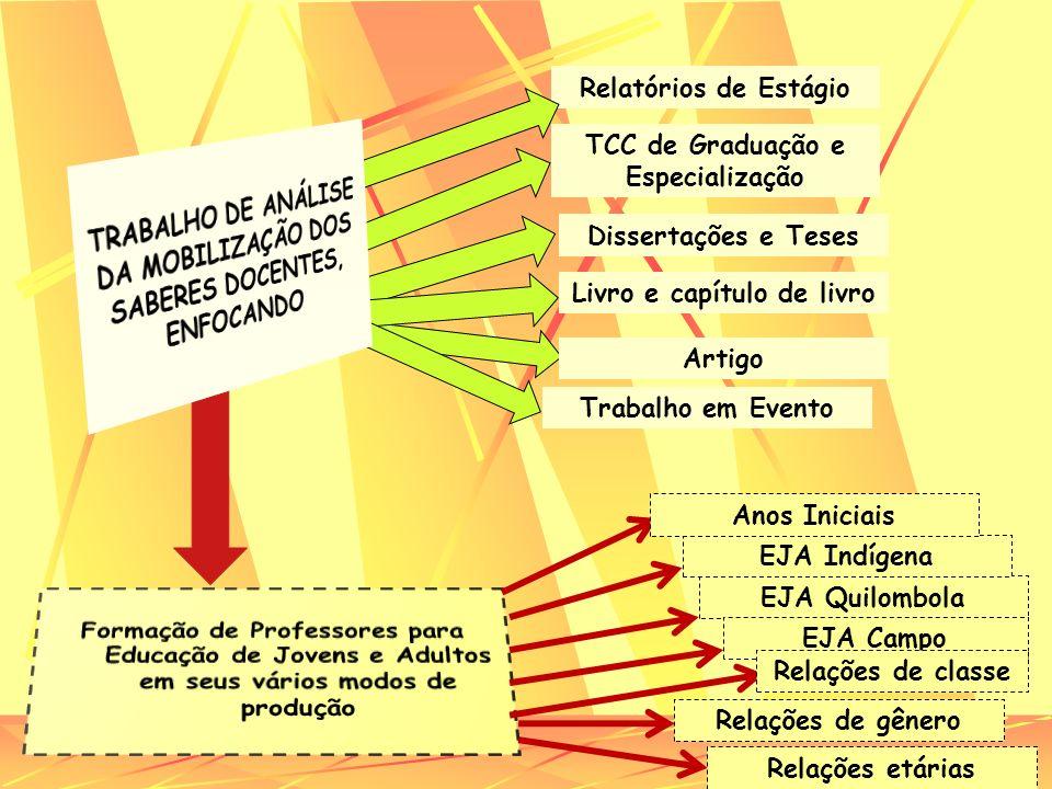 TRABALHO DE ANÁLISE DA MOBILIZAÇÃO DOS SABERES DOCENTES, ENFOCANDO