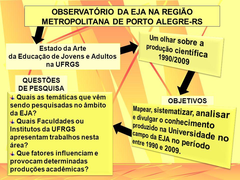 OBSERVATÓRIO DA EJA NA REGIÃO METROPOLITANA DE PORTO ALEGRE-RS