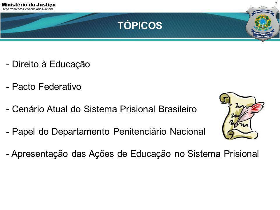 CENÁRIO ATUAL TÓPICOS Direito à Educação Pacto Federativo