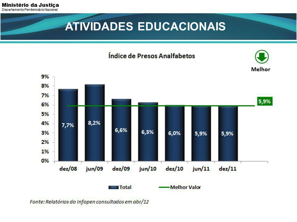 ATIVIDADES EDUCACIONAIS