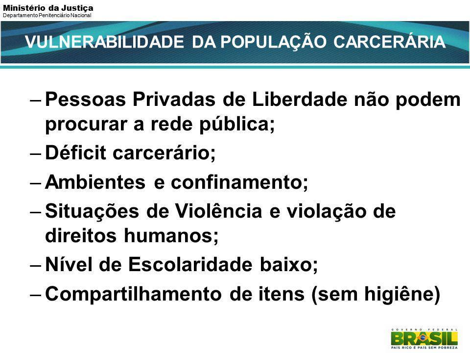 VULNERABILIDADE DA POPULAÇÃO CARCERÁRIA