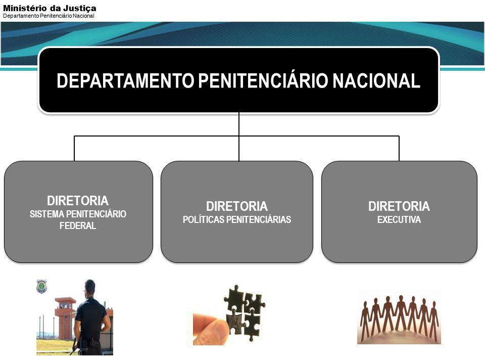 DEPARTAMENTO PENITENCIÁRIO NACIONAL