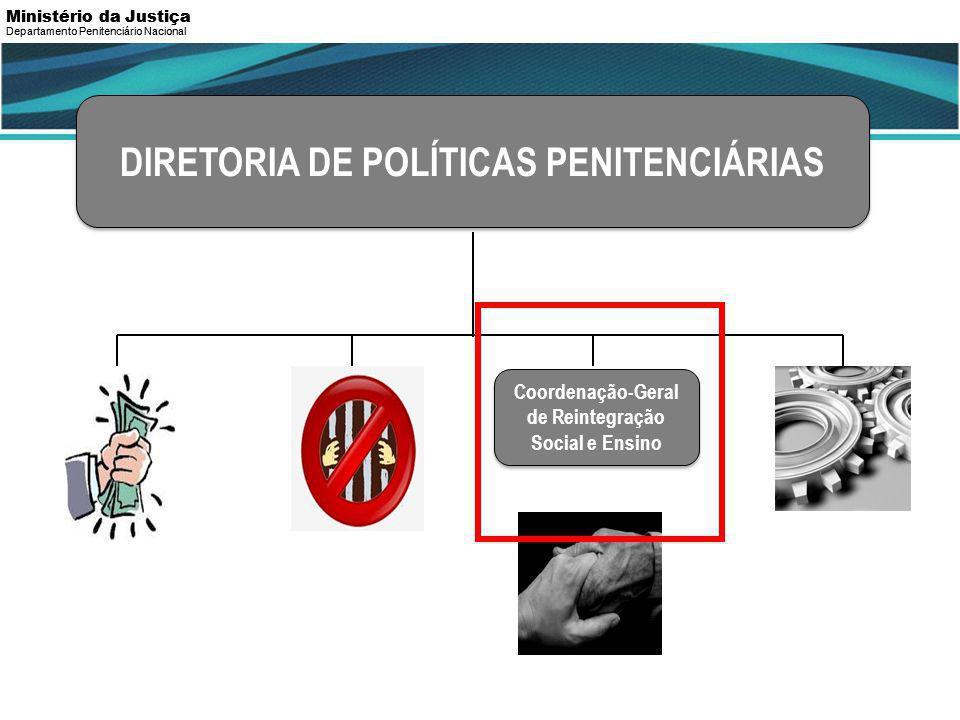 DIRETORIA DE POLÍTICAS PENITENCIÁRIAS