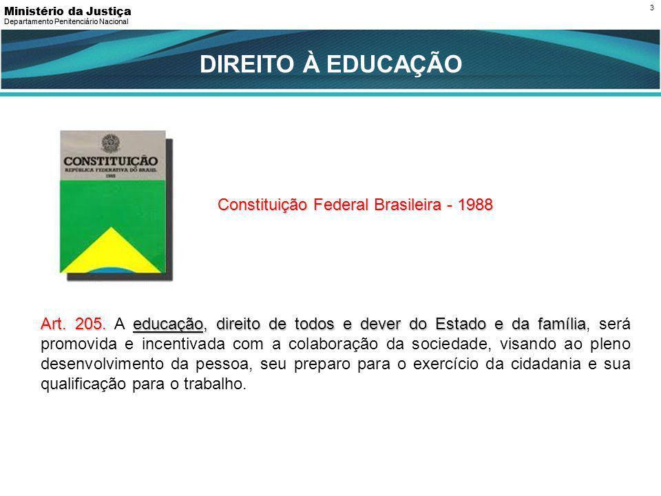 DIREITO À EDUCAÇÃO Constituição Federal Brasileira - 1988