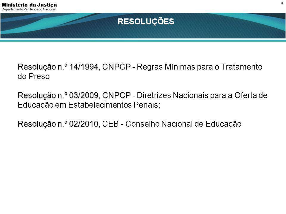 Resolução n.º 02/2010, CEB - Conselho Nacional de Educação