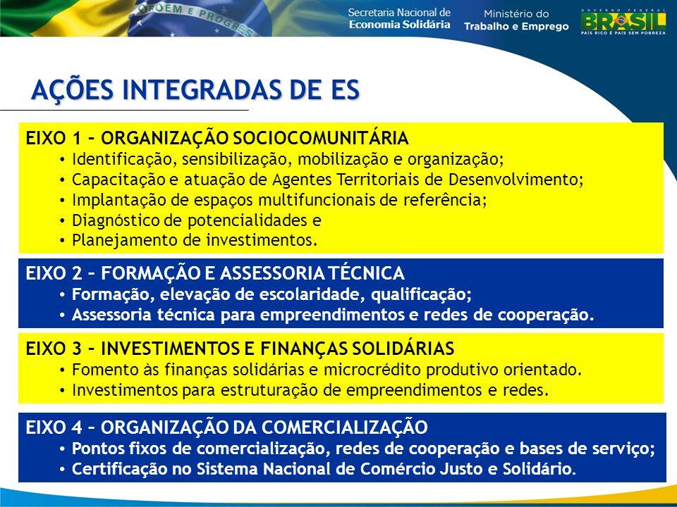 AÇÕES INTEGRADAS DE ES EIXO 1 – ORGANIZAÇÃO SOCIOCOMUNITÁRIA
