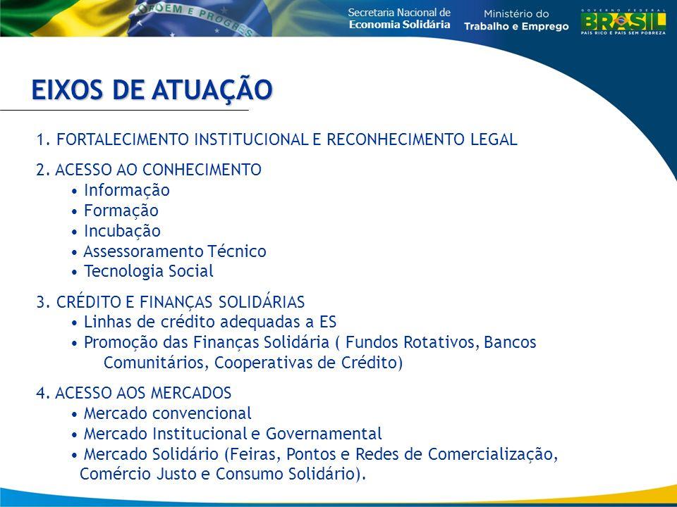 EIXOS DE ATUAÇÃO 1. FORTALECIMENTO INSTITUCIONAL E RECONHECIMENTO LEGAL. 2. ACESSO AO CONHECIMENTO.