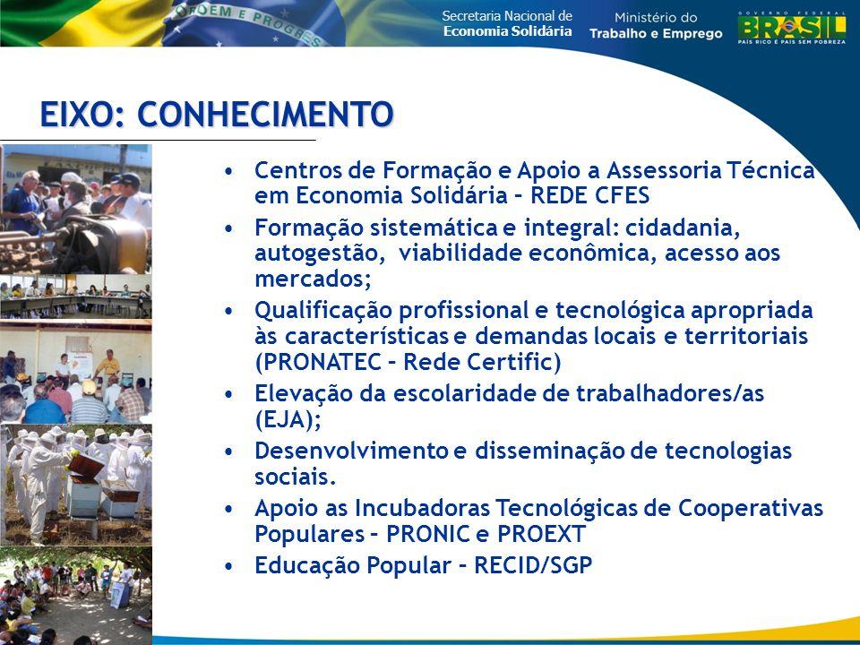 EIXO: CONHECIMENTO Centros de Formação e Apoio a Assessoria Técnica em Economia Solidária – REDE CFES.
