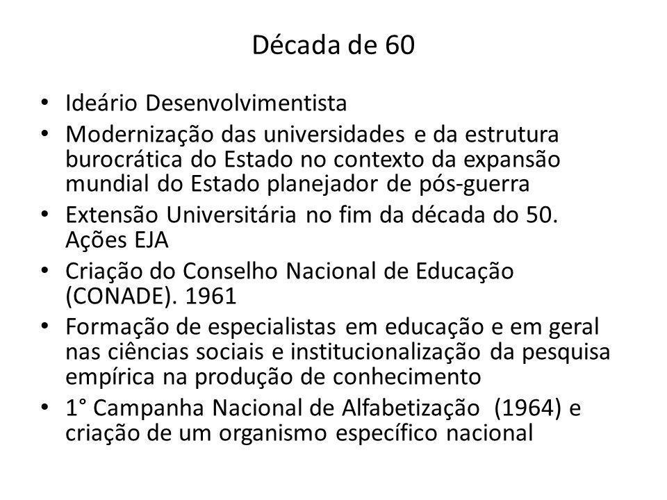 Década de 60 Ideário Desenvolvimentista