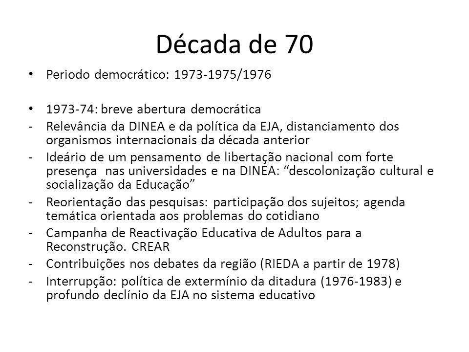 Década de 70 Periodo democrático: 1973-1975/1976