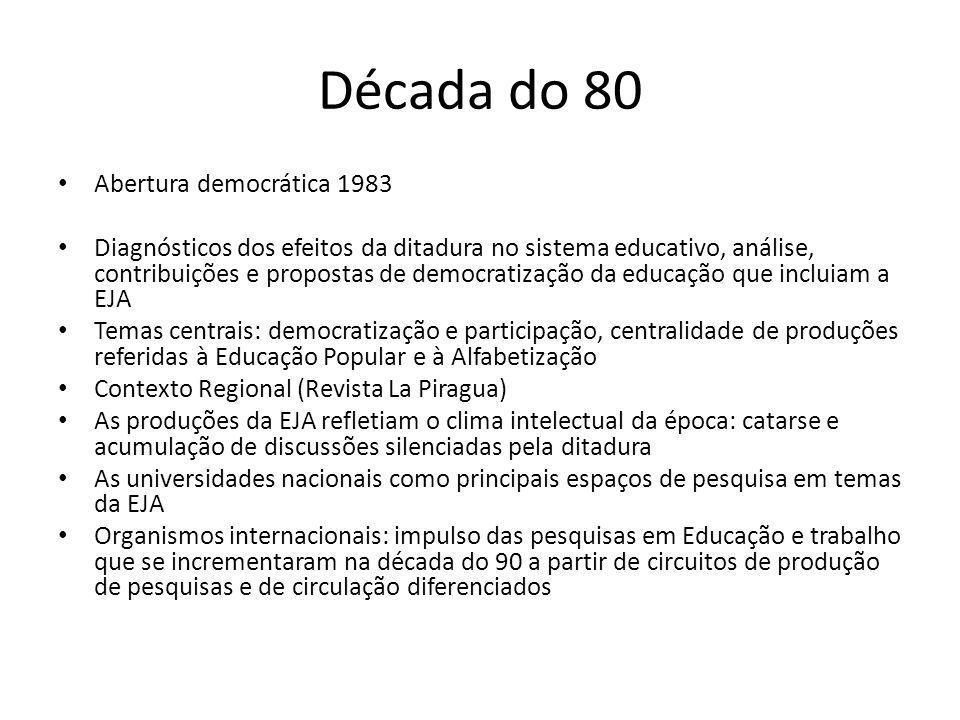 Década do 80 Abertura democrática 1983