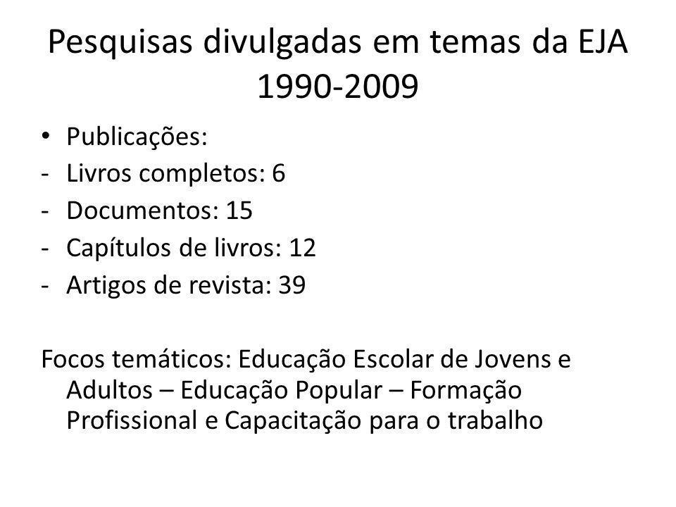 Pesquisas divulgadas em temas da EJA 1990-2009