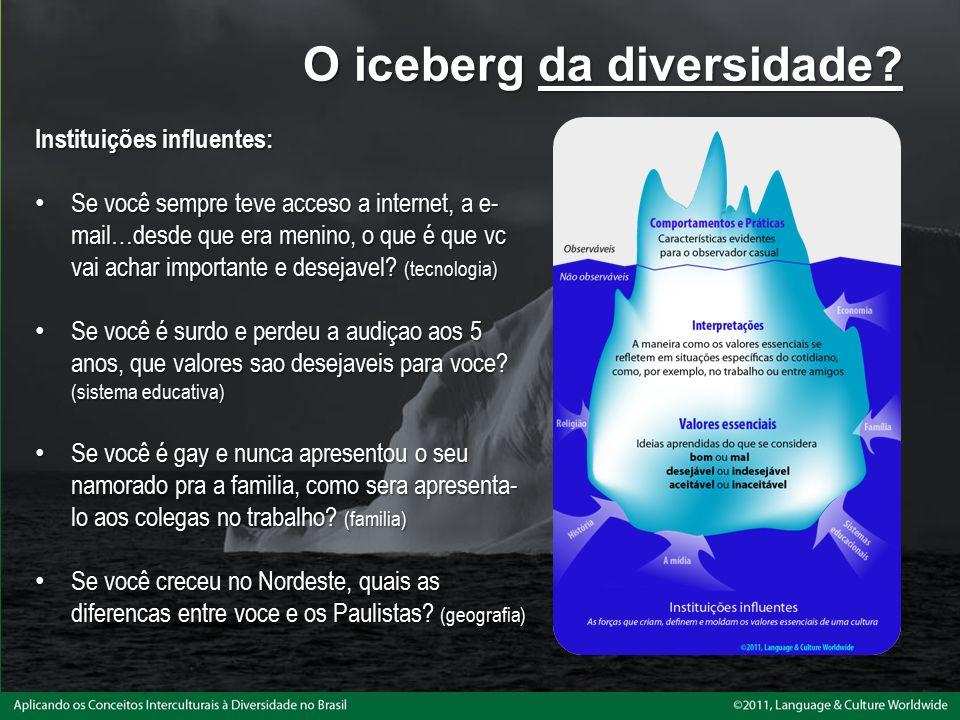 O iceberg da diversidade