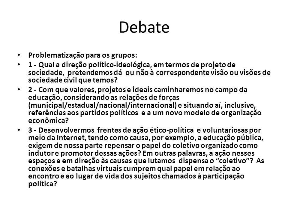 Debate Problematização para os grupos: