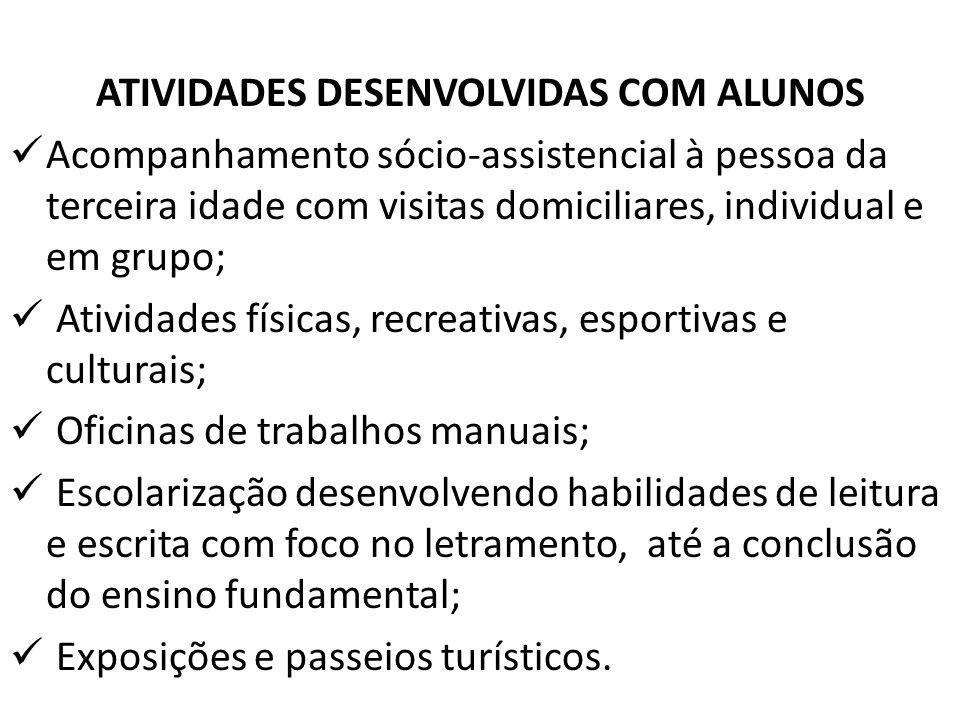ATIVIDADES DESENVOLVIDAS COM ALUNOS