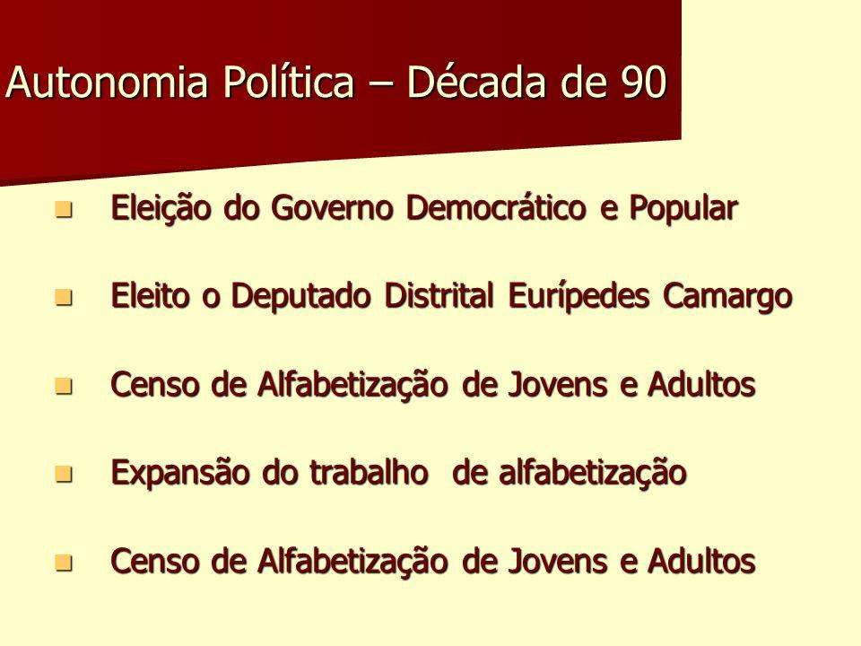 Autonomia Política – Década de 90