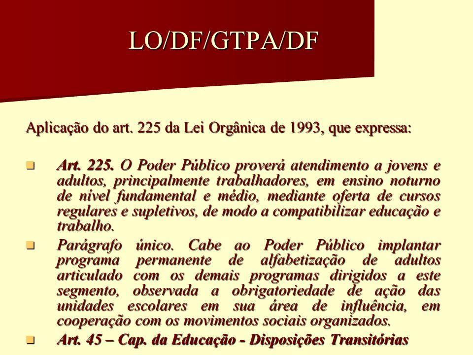 LO/DF/GTPA/DF Aplicação do art. 225 da Lei Orgânica de 1993, que expressa: