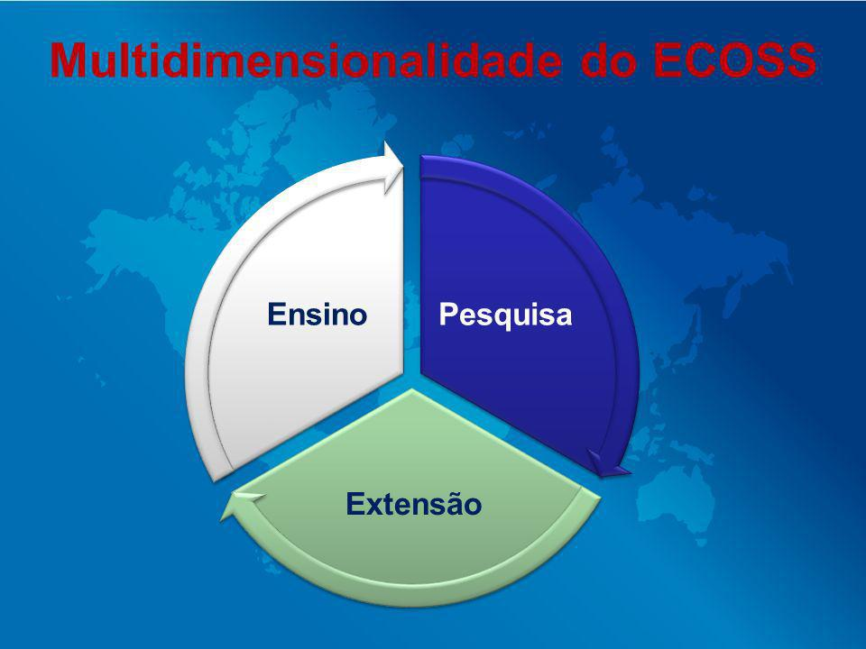 Multidimensionalidade do ECOSS