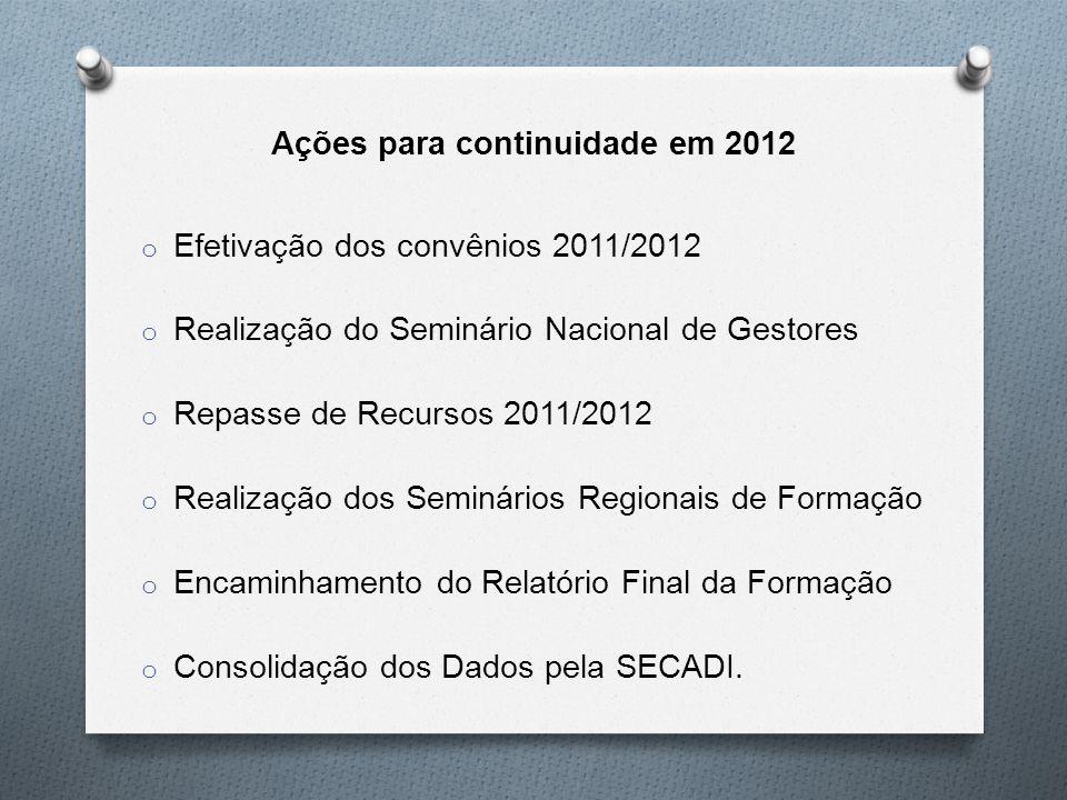 Ações para continuidade em 2012