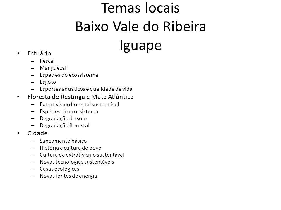 Temas locais Baixo Vale do Ribeira Iguape