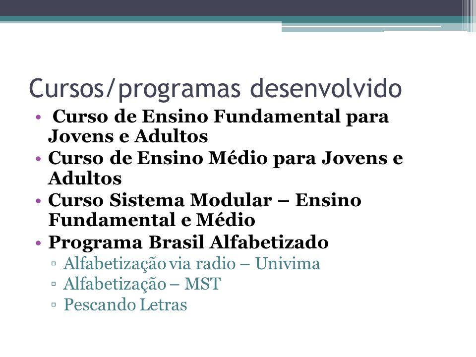 Cursos/programas desenvolvido