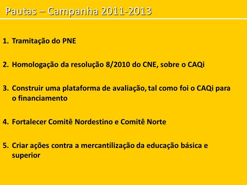 Pautas – Campanha 2011-2013 Tramitação do PNE