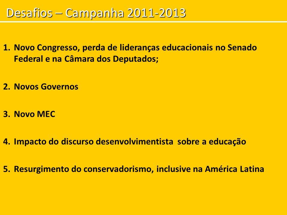Desafios – Campanha 2011-2013 Novo Congresso, perda de lideranças educacionais no Senado Federal e na Câmara dos Deputados;