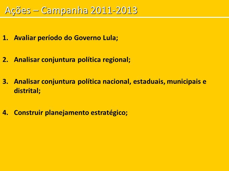 Ações – Campanha 2011-2013 Avaliar período do Governo Lula;
