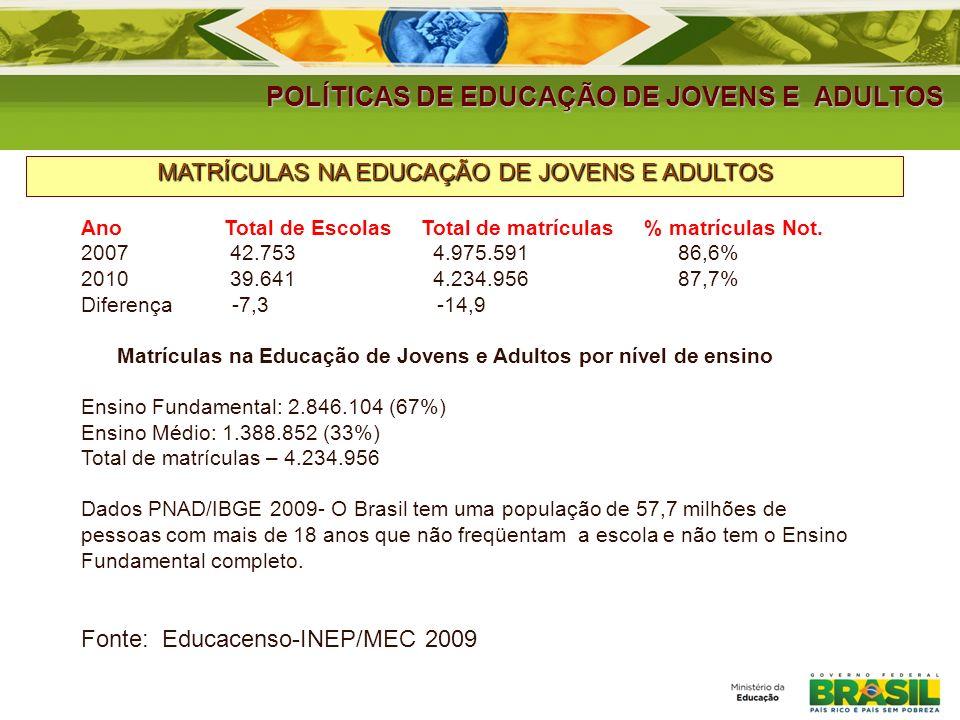 MATRÍCULAS NA EDUCAÇÃO DE JOVENS E ADULTOS