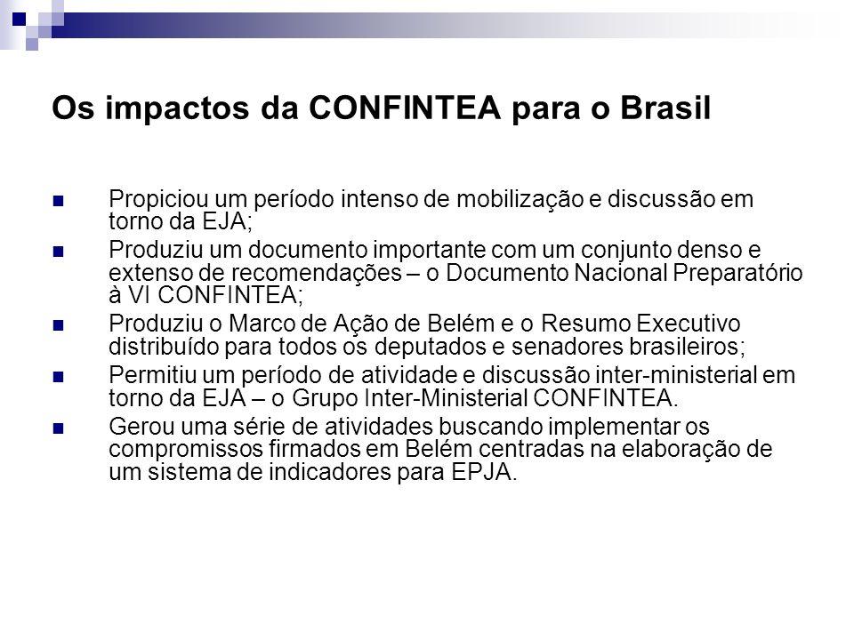 Os impactos da CONFINTEA para o Brasil