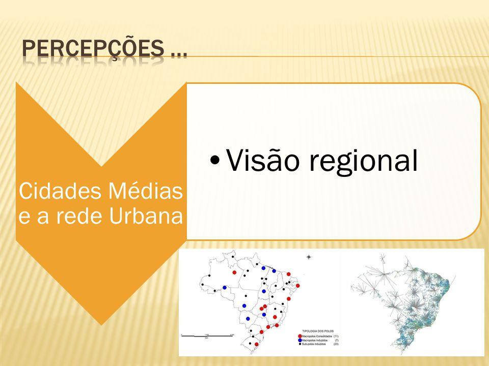 Cidades Médias e a rede Urbana
