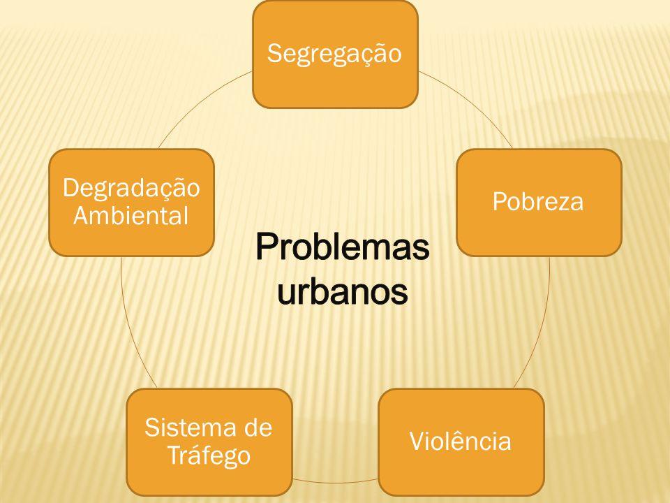 Problemas urbanos Segregação Degradação Ambiental Pobreza