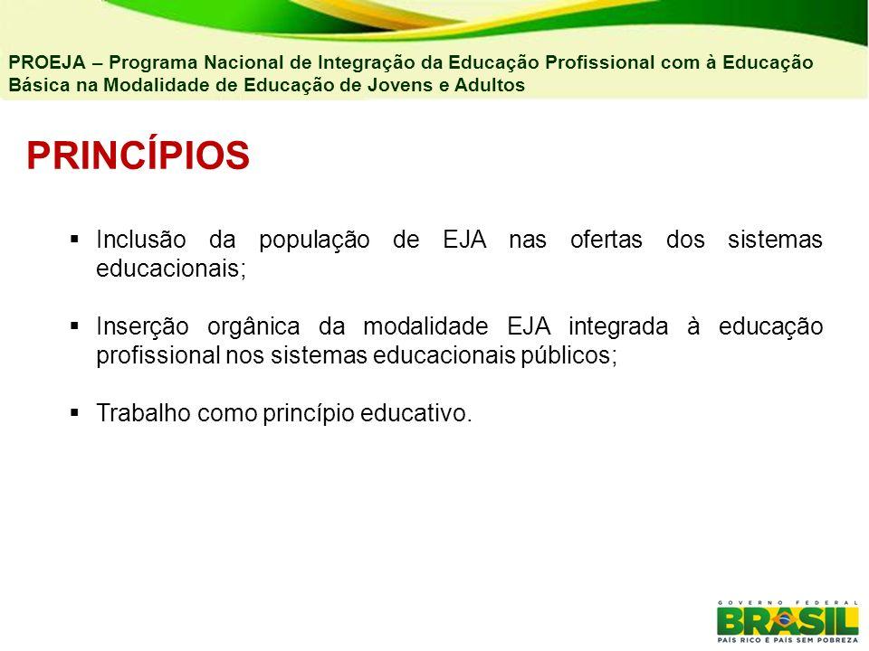 04/03/11 PROEJA – Programa Nacional de Integração da Educação Profissional com à Educação. Básica na Modalidade de Educação de Jovens e Adultos.