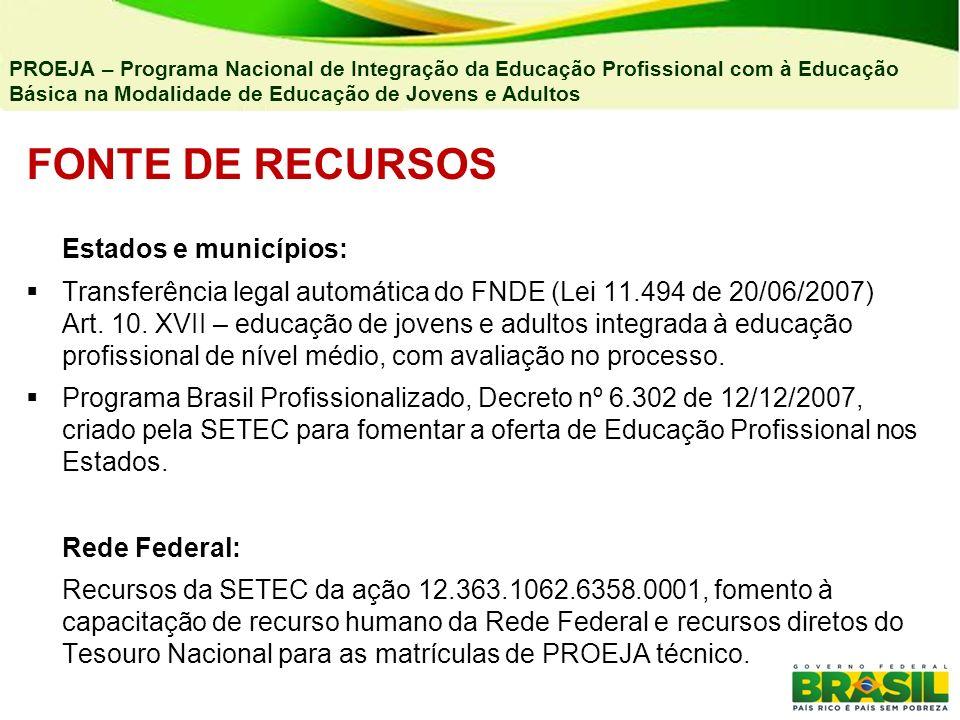 FONTE DE RECURSOS Estados e municípios: