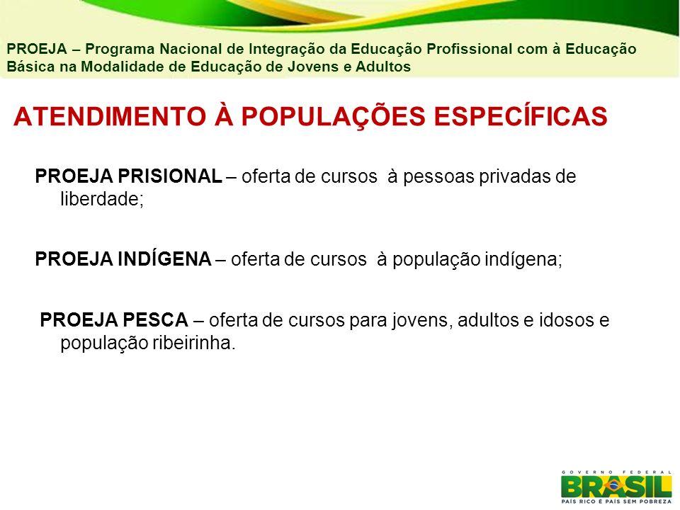 ATENDIMENTO À POPULAÇÕES ESPECÍFICAS