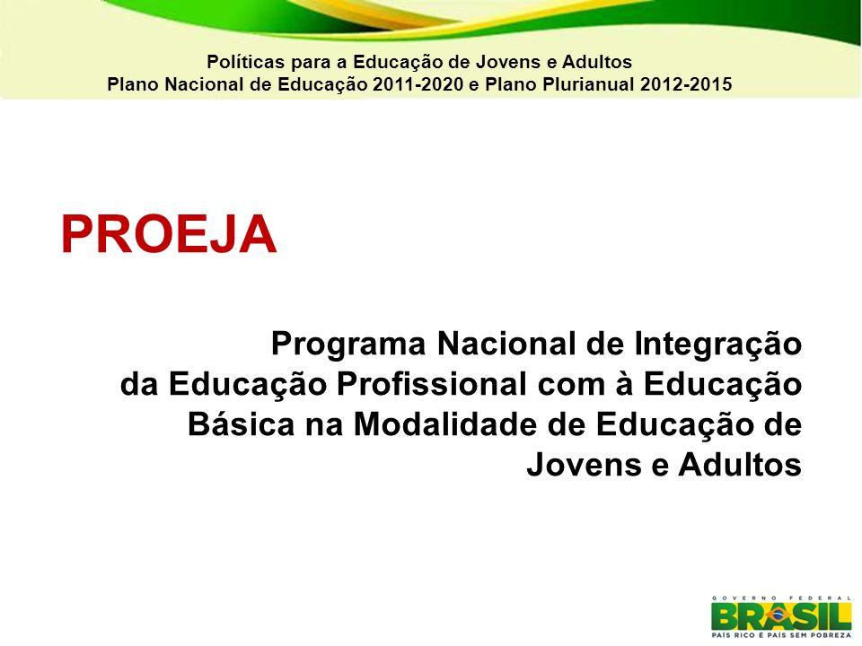 04/03/11 Políticas para a Educação de Jovens e Adultos. Plano Nacional de Educação 2011-2020 e Plano Plurianual 2012-2015.