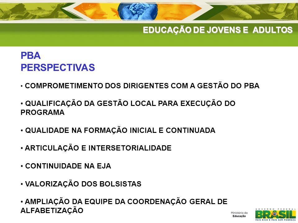 PBA PERSPECTIVAS EDUCAÇÃO DE JOVENS E ADULTOS