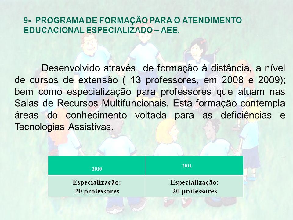 9- PROGRAMA DE FORMAÇÃO PARA O ATENDIMENTO EDUCACIONAL ESPECIALIZADO – AEE.