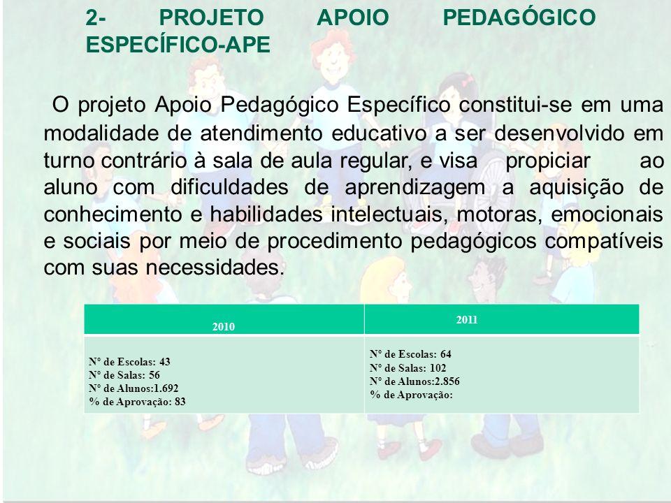2- PROJETO APOIO PEDAGÓGICO ESPECÍFICO-APE