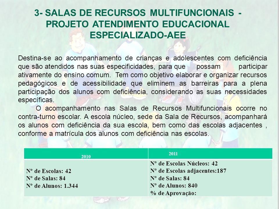 3- SALAS DE RECURSOS MULTIFUNCIONAIS - PROJETO ATENDIMENTO EDUCACIONAL ESPECIALIZADO-AEE